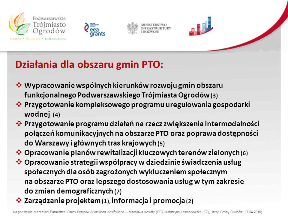 Działania dla obszaru gmin PTO:  Wypracowanie wspólnych kierunków rozwoju gmin obszaru funkcjonalnego Podwarszawskiego Trójmiasta Ogrodów (3)  Przygotowanie kompleksowego programu uregulowania gospodarki wodnej (4)  Przygotowanie programu działań na rzecz zwiększenia intermodalności połączeń komunikacyjnych na obszarze PTO oraz poprawa dostępności do Warszawy i głównych tras krajowych (5)  Opracowanie planów rewitalizacji kluczowych terenów zielonych (6)  Opracowanie strategii współpracy w dziedzinie świadczenia usług społecznych dla osób zagrożonych wykluczeniem społecznym na obszarze PTO oraz lepszego dostosowania usług w tym zakresie do zmian demograficznych (7)  Zarządzanie projektem (1), informacja i promocja (2) Na podstawie prezentacji Burmistrza Gminy Brwinów Arkadiusza Kosińskiego – Mirosława Kosiaty (PR) i Katarzyna Lewandowska (FZ), Urząd Gminy Brwinów (17.04.2015)