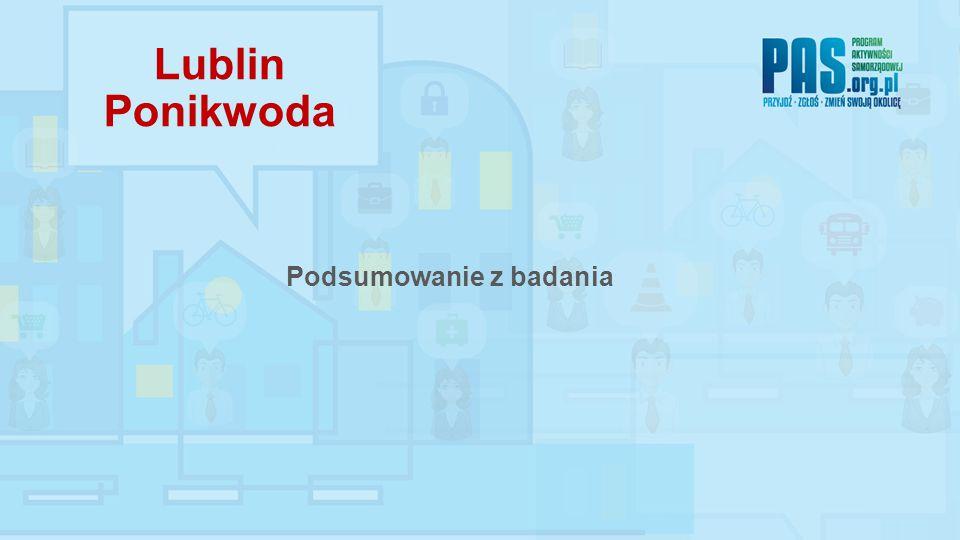 Podsumowanie z badania Lublin Ponikwoda