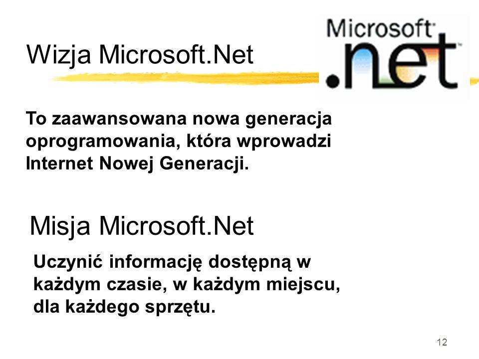11 Misja Microsoft Jako światowy lider w oprogramowaniu komputerowym dla osób indywidualnych i dla biznesu, Microsoft dąży do produkcji innowacyjnych produktów i usług które zaspokajają zmieniające się potrzeby naszych klientów.