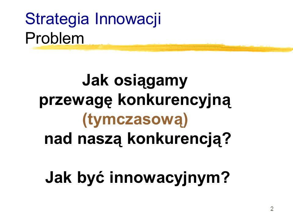 2 Strategia Innowacji Problem Jak osiągamy przewagę konkurencyjną (tymczasową) nad naszą konkurencją.