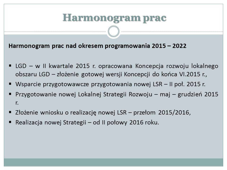 Harmonogram prac Harmonogram prac nad okresem programowania 2015 – 2022  LGD – w II kwartale 2015 r. opracowana Koncepcja rozwoju lokalnego obszaru L