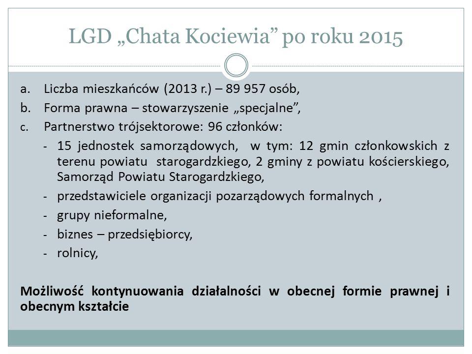 """LGD """"Chata Kociewia"""" po roku 2015 a.Liczba mieszkańców (2013 r.) – 89 957 osób, b.Forma prawna – stowarzyszenie """"specjalne"""", c. Partnerstwo trójsektor"""