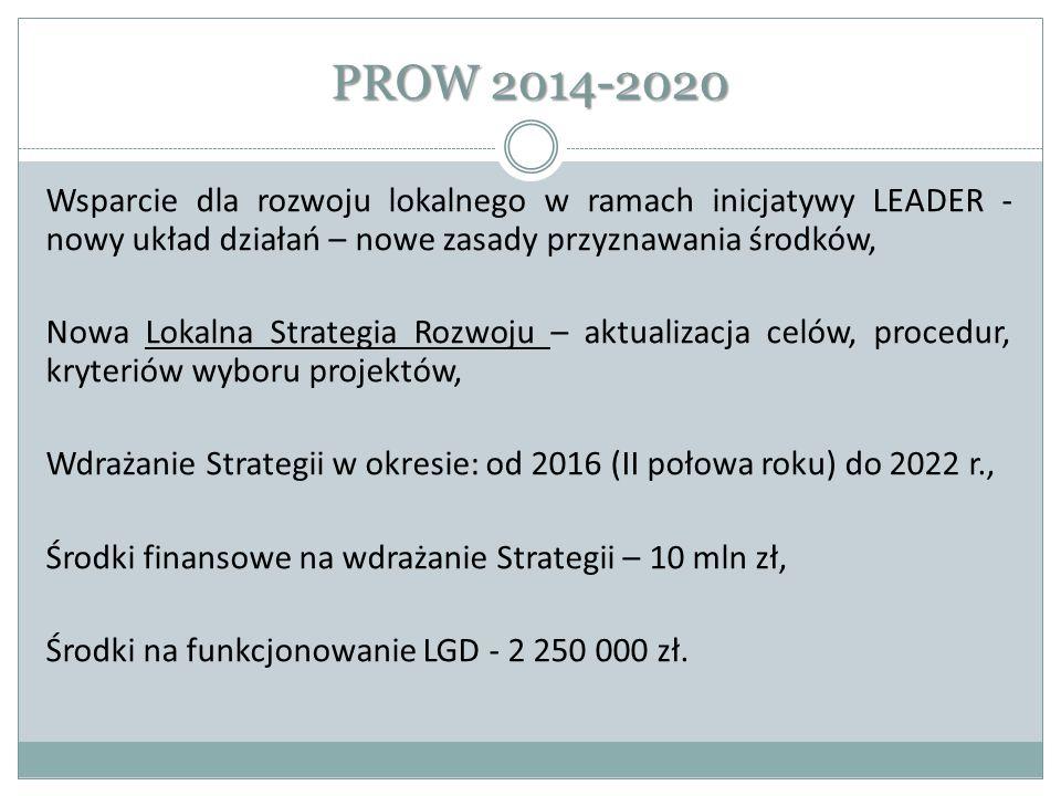 PROW 2014-2020 Wsparcie dla rozwoju lokalnego w ramach inicjatywy LEADER - nowy układ działań – nowe zasady przyznawania środków, Nowa Lokalna Strateg