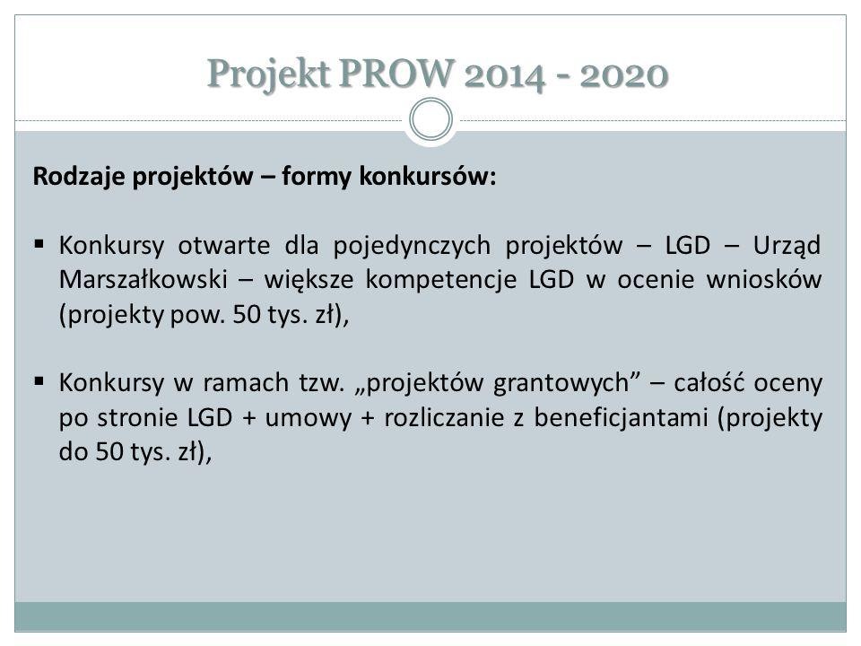 Projekt PROW 2014 - 2020 Rodzaje projektów – formy konkursów:  Konkursy otwarte dla pojedynczych projektów – LGD – Urząd Marszałkowski – większe komp