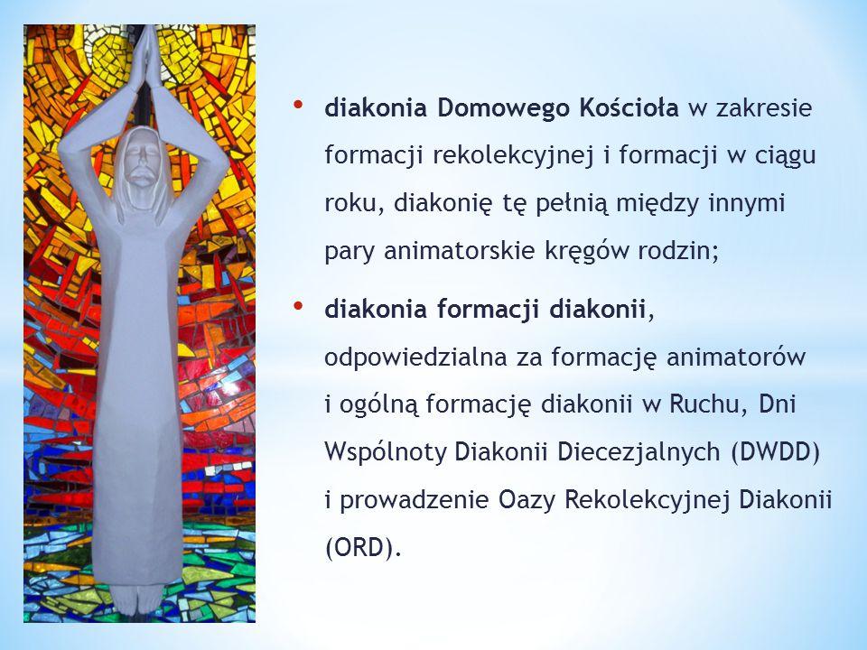 diakonia Domowego Kościoła w zakresie formacji rekolekcyjnej i formacji w ciągu roku, diakonię tę pełnią między innymi pary animatorskie kręgów rodzin