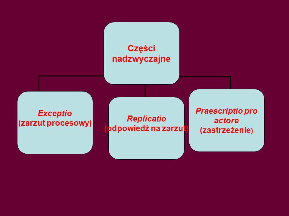 Części nadzwyczajne Exceptio (zarzut procesowy) Replicatio (odpowiedź na zarzut) Praescriptio pro actore (zastrzeżenie )