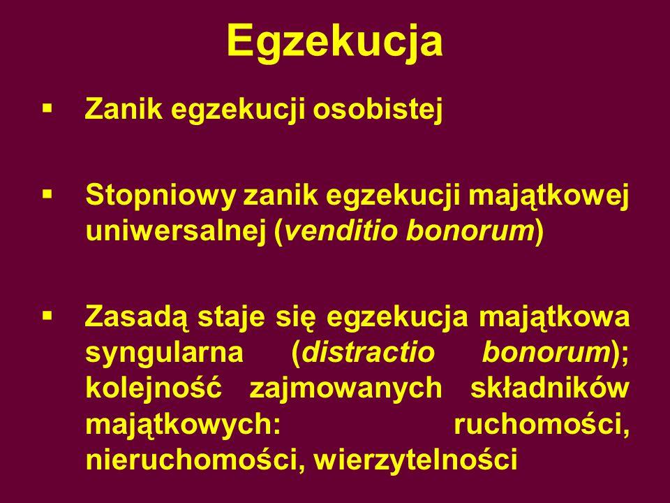 Egzekucja  Udział w egzekucji publicznych urzędników sądowych (apparitores)  Zastaw sądowy (pignus in causa iudicati captum)