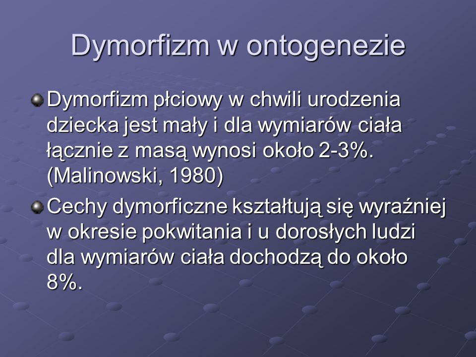 Dymorfizm w ontogenezie Dymorfizm płciowy w chwili urodzenia dziecka jest mały i dla wymiarów ciała łącznie z masą wynosi około 2-3%. (Malinowski, 198