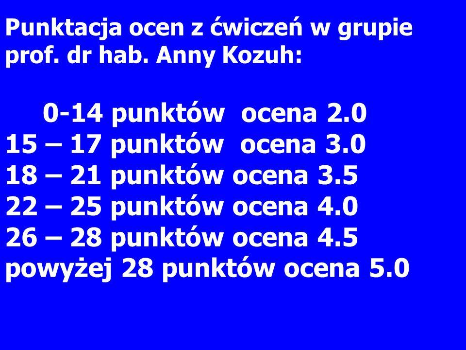 Punktacja ocen z ćwiczeń w grupie prof. dr hab. Anny Kozuh: 0-14 punktów ocena 2.0 15 – 17 punktów ocena 3.0 18 – 21 punktów ocena 3.5 22 – 25 punktów