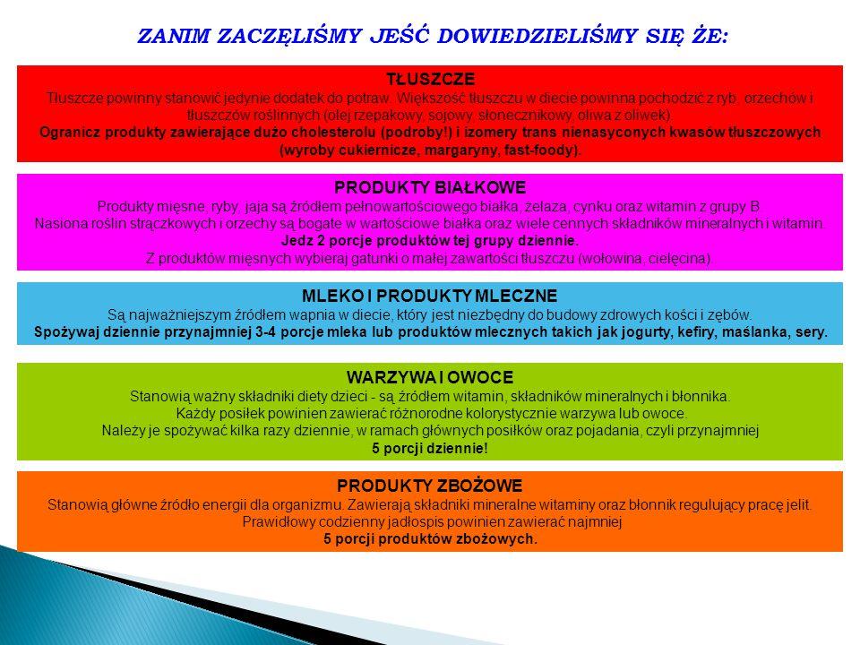 PRODUKTY ZBOŻOWE Stanowią główne źródło energii dla organizmu. Zawierają składniki mineralne witaminy oraz błonnik regulujący pracę jelit. Prawidłowy