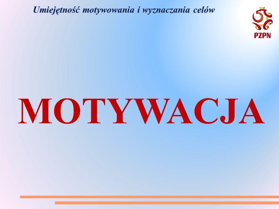 Umiejętność motywowania i wyznaczania celów Co to jest MOTYWACJA .
