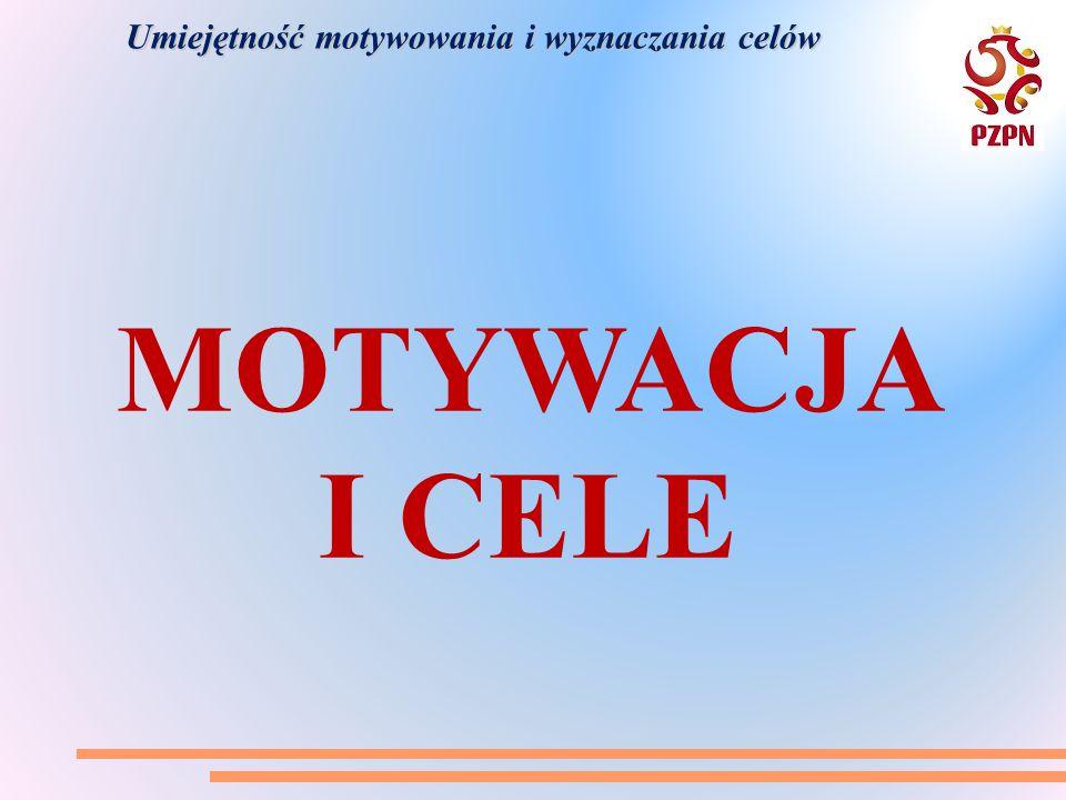 Umiejętność motywowania i wyznaczania celów MOTYWACJA I CELE