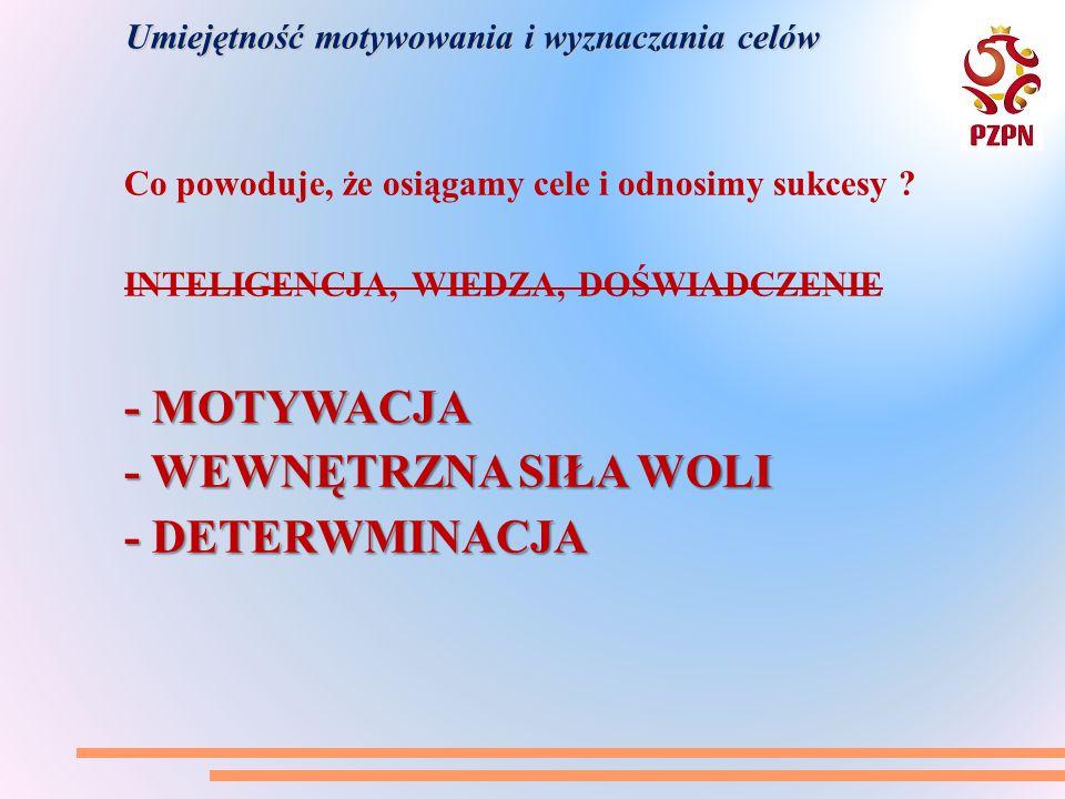 Umiejętność motywowania i wyznaczania celów MOTYWACJE: energię do działania 1.