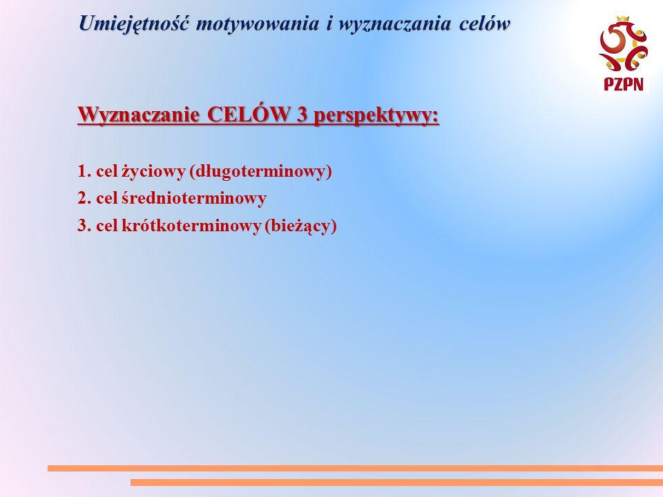 Umiejętność motywowania i wyznaczania celów CELE według metody SMART: S pecyficzny M ierzalny A mbitny R ealistyczny T ime (określony w czasie)