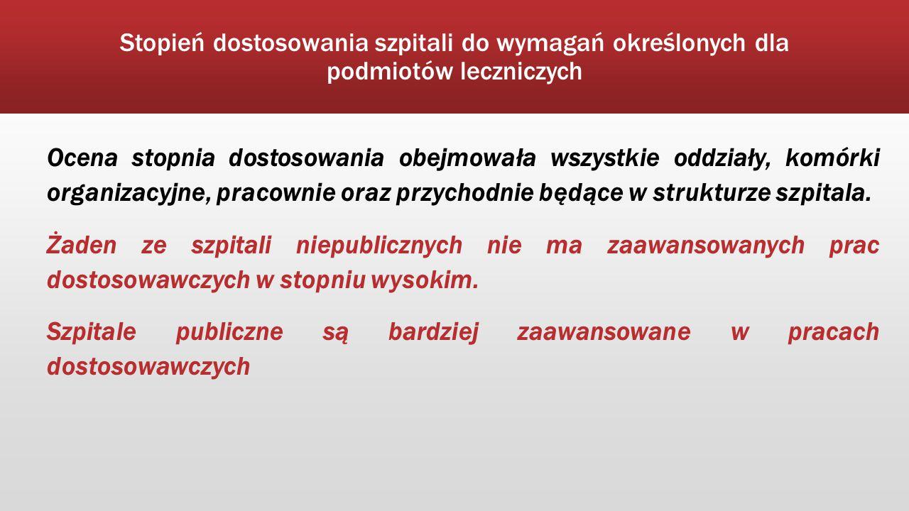 Stopień dostosowania szpitali do wymagań określonych dla podmiotów leczniczych Ocena stopnia dostosowania obejmowała wszystkie oddziały, komórki organ