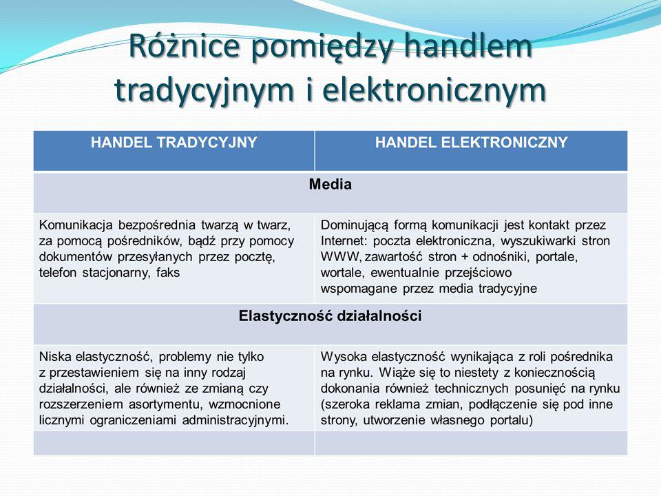 Różnice pomiędzy handlem tradycyjnym i elektronicznym