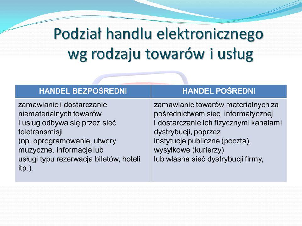 Podział handlu elektronicznego wg rodzaju towarów i usług