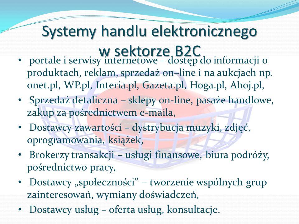Systemy handlu elektronicznego w sektorze B2C portale i serwisy internetowe – dostęp do informacji o produktach, reklam, sprzedaż on–line i na aukcjach np.