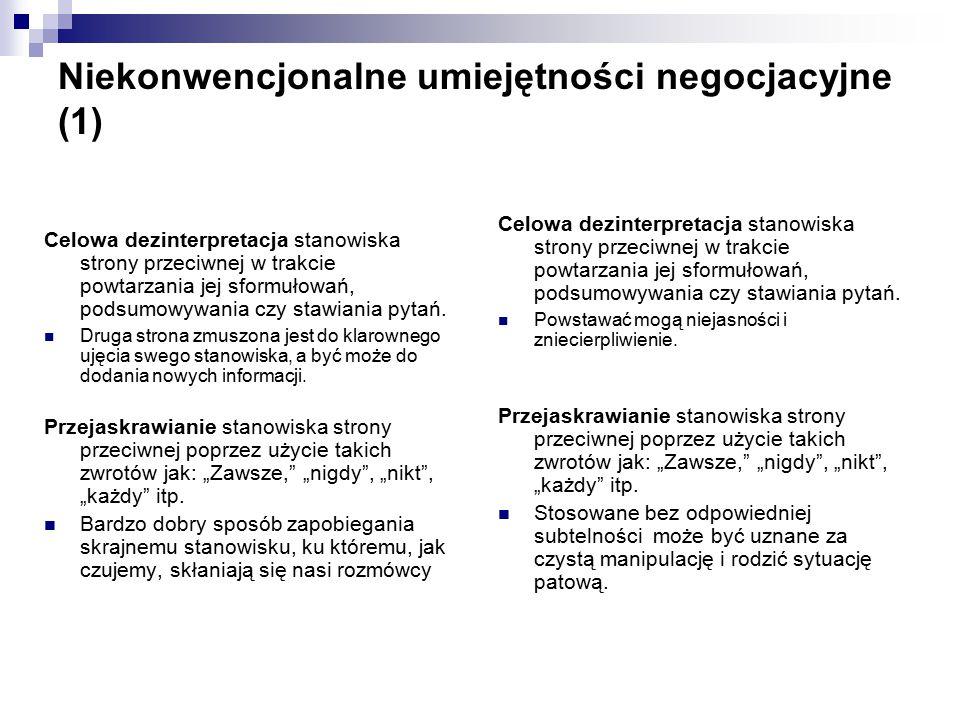 Niekonwencjonalne umiejętności negocjacyjne (1) Celowa dezinterpretacja stanowiska strony przeciwnej w trakcie powtarzania jej sformułowań, podsumowywania czy stawiania pytań.