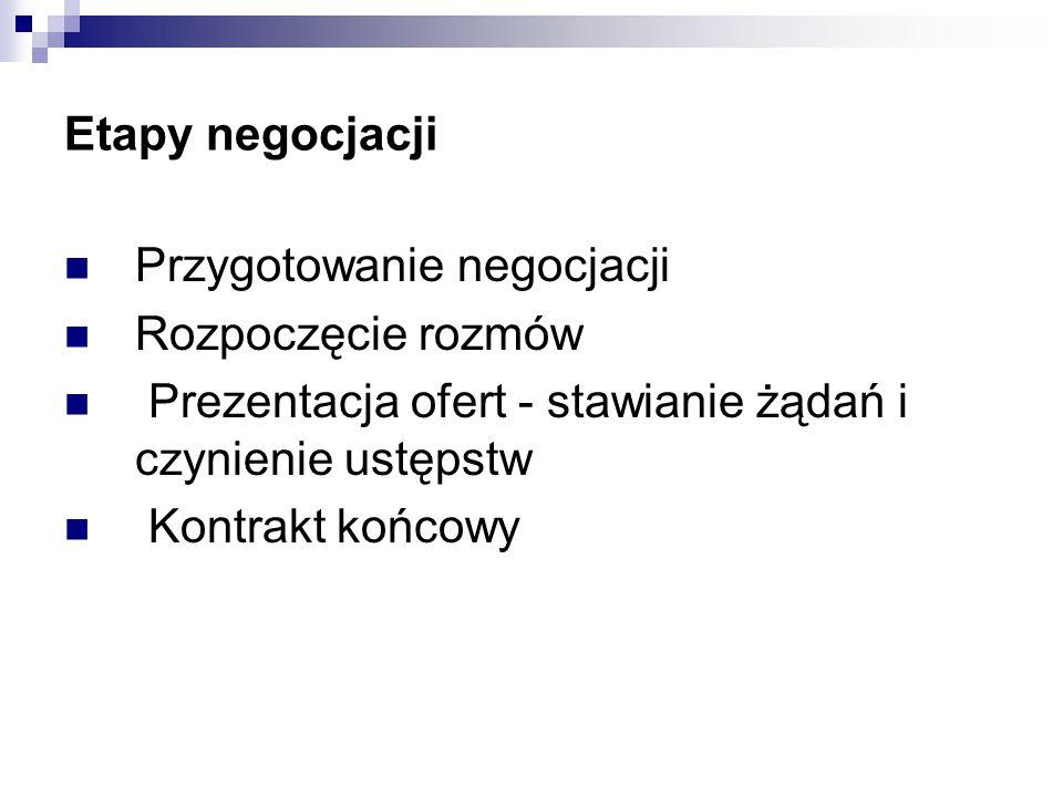 Etapy negocjacji Przygotowanie negocjacji Rozpoczęcie rozmów Prezentacja ofert - stawianie żądań i czynienie ustępstw Kontrakt końcowy