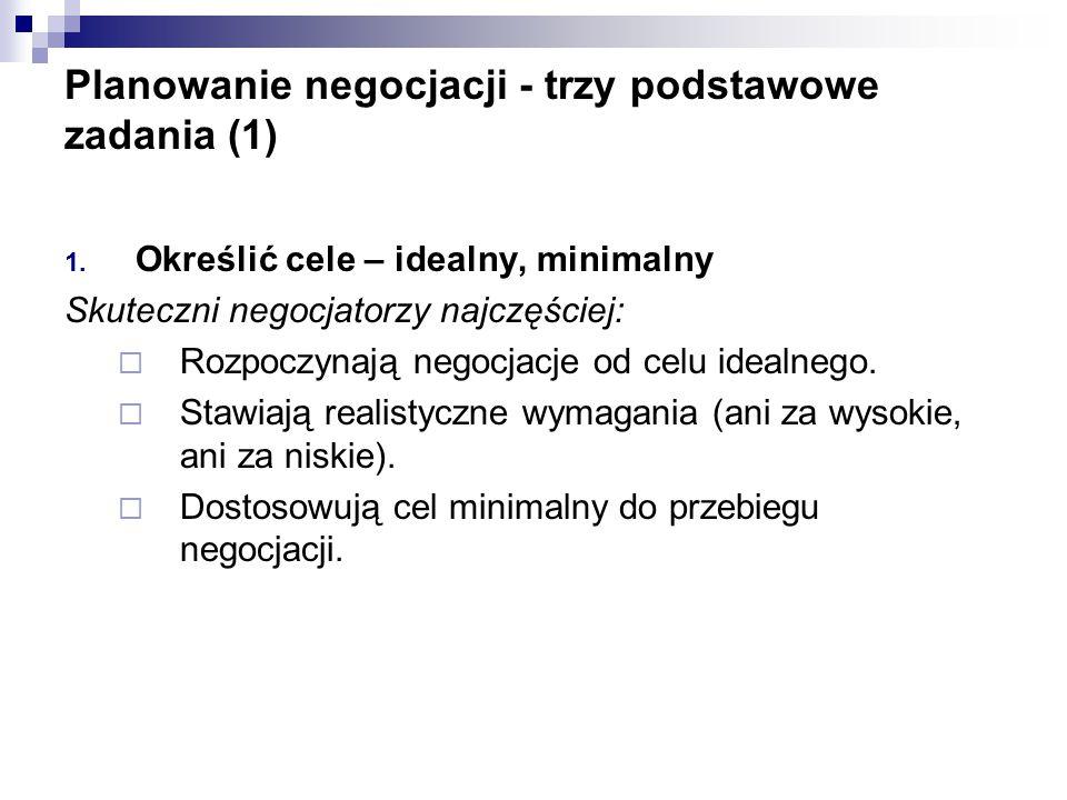 Planowanie negocjacji - trzy podstawowe zadania (1) 1.