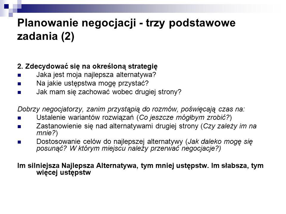 Planowanie negocjacji - trzy podstawowe zadania (2) 2.