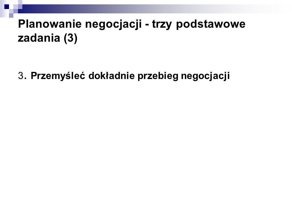 Planowanie negocjacji - trzy podstawowe zadania (3) 3. Przemyśleć dokładnie przebieg negocjacji