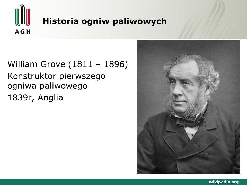Historia ogniw paliwowych William Grove (1811 – 1896) Konstruktor pierwszego ogniwa paliwowego 1839r, Anglia Wikipedia.org