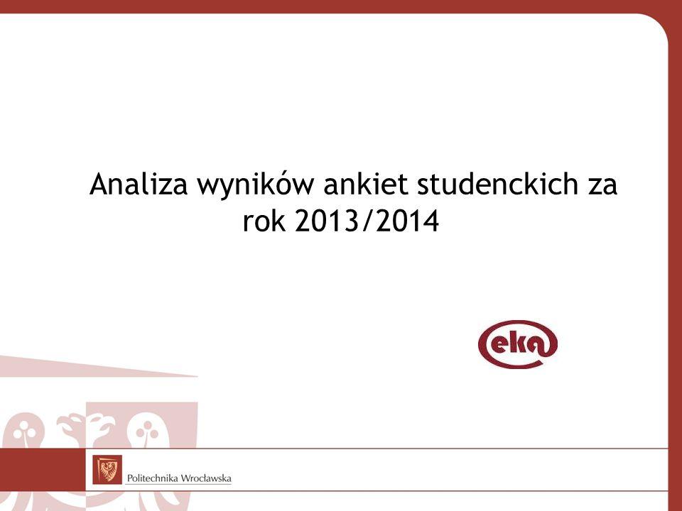 Analiza wyników ankiet studenckich za rok 2013/2014