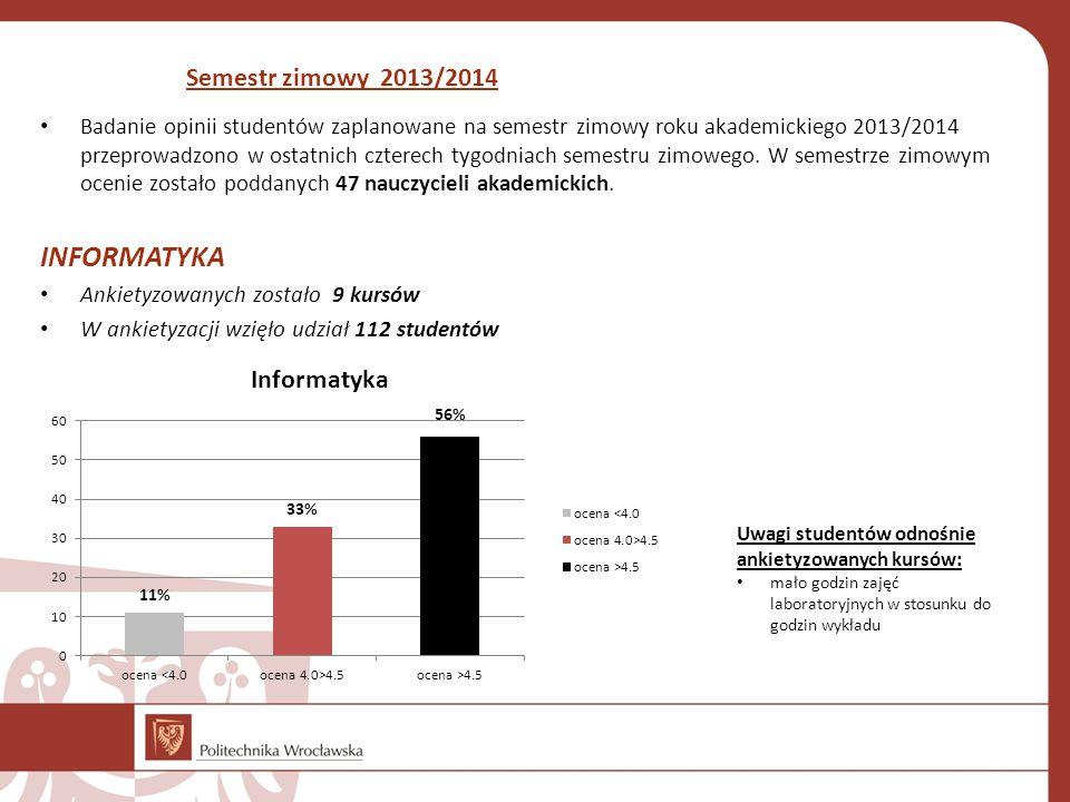 Semestr zimowy 2013/2014 Badanie opinii studentów zaplanowane na semestr zimowy roku akademickiego 2013/2014 przeprowadzono w ostatnich czterech tygodniach semestru zimowego.