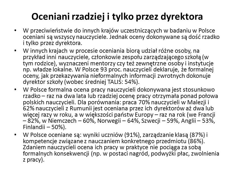 Oceniani rzadziej i tylko przez dyrektora W przeciwieństwie do innych krajów uczestniczących w badaniu w Polsce oceniani są wszyscy nauczyciele. Jedna