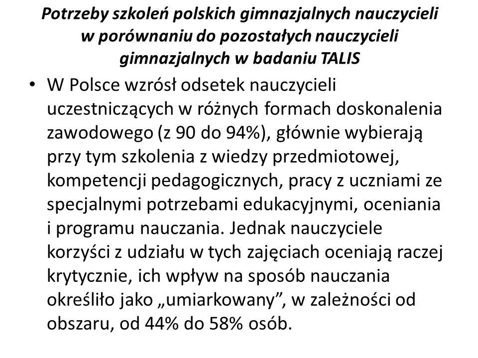 Potrzeby szkoleń polskich gimnazjalnych nauczycieli w porównaniu do pozostałych nauczycieli gimnazjalnych w badaniu TALIS W Polsce wzrósł odsetek nauc