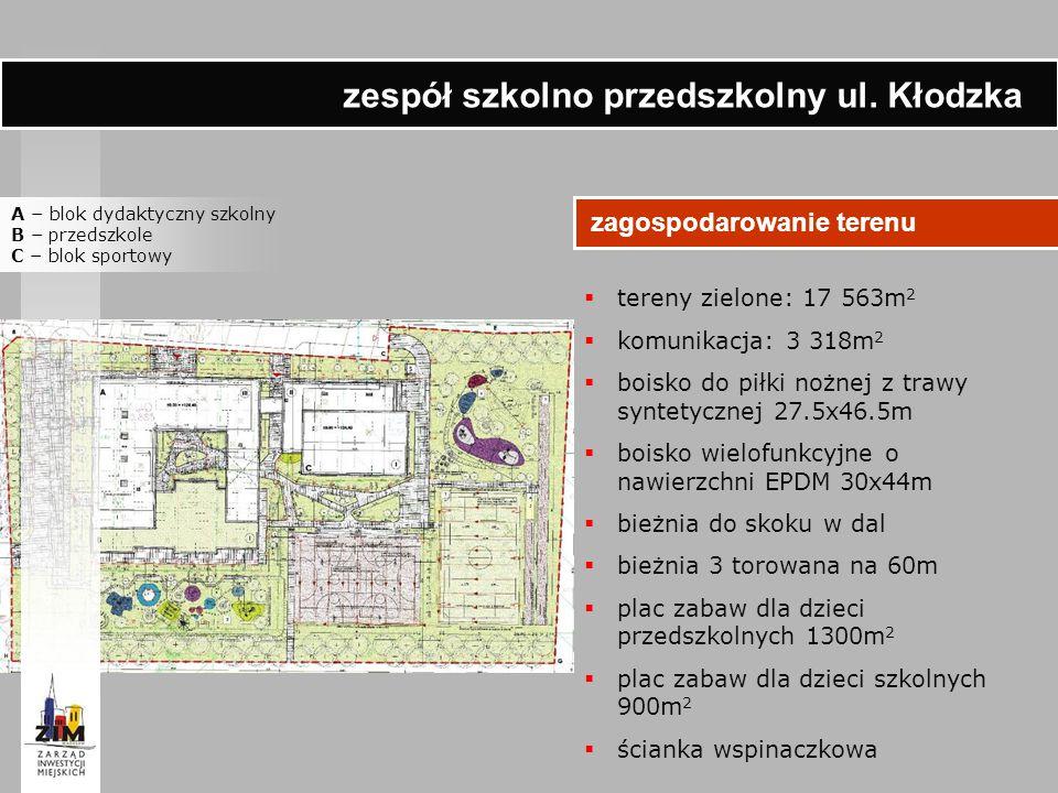 zagospodarowanie terenu A – blok dydaktyczny szkolny B – przedszkole C – blok sportowy  tereny zielone: 17 563m 2  komunikacja: 3 318m 2  boisko do
