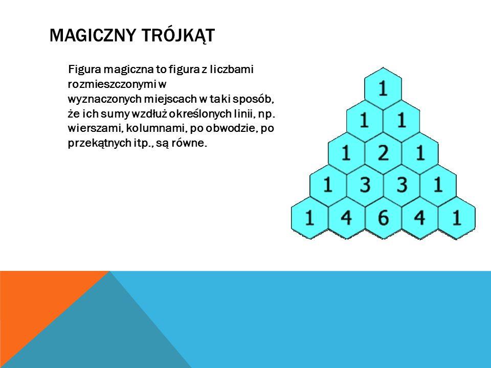 MAGICZNY TRÓJKĄT Figura magiczna to figura z liczbami rozmieszczonymi w wyznaczonych miejscach w taki sposób, że ich sumy wzdłuż określonych linii, np