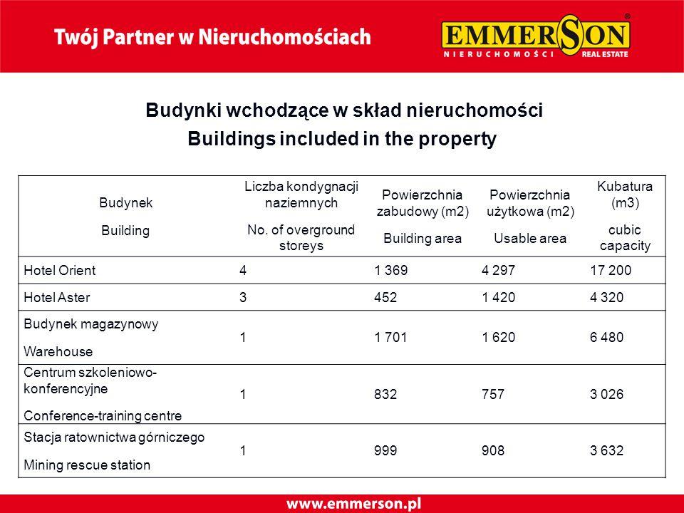 Budynki wchodzące w skład nieruchomości Buildings included in the property Budynek Building Liczba kondygnacji naziemnych No.