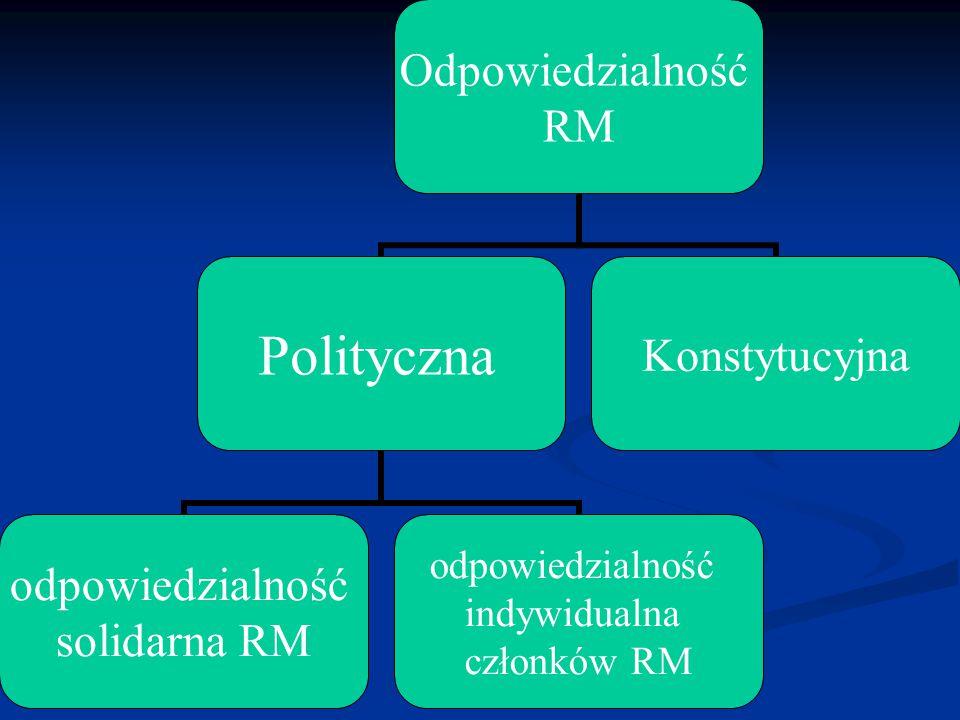 Odpowiedzialność RM Polityczna odpowiedzialność solidarna RM odpowiedzialność indywidualna członków RM Konstytucyjna
