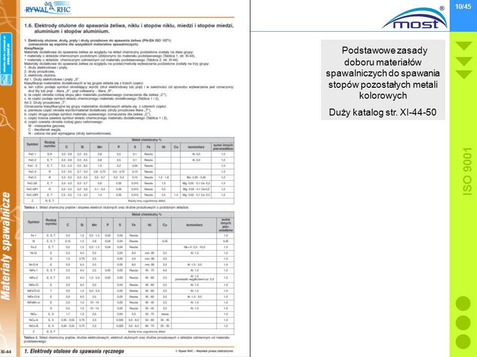 MATERIAŁOZNAWSTO stopień II 05-07.04.2011 INOWROCŁAW / ŁĄCKO ISO 9001 10/45 Podstawowe zasady doboru materiałów spawalniczych do spawania stopów pozostałych metali kolorowych Duży katalog str.