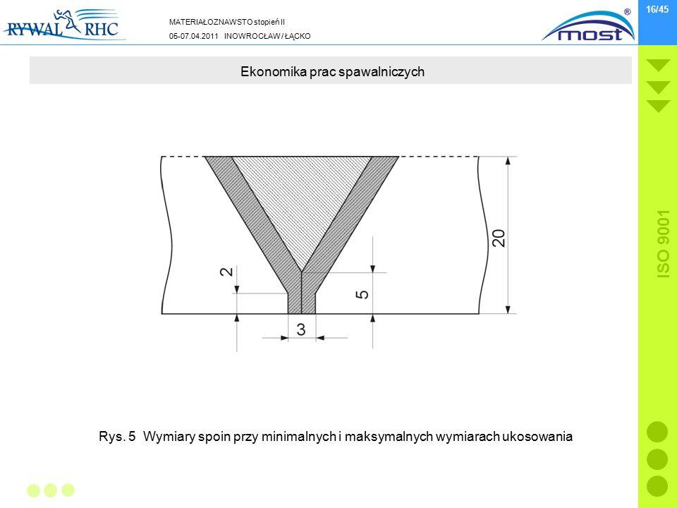MATERIAŁOZNAWSTO stopień II 05-07.04.2011 INOWROCŁAW / ŁĄCKO ISO 9001 16/45 Ekonomika prac spawalniczych Rys. 5 Wymiary spoin przy minimalnych i maksy