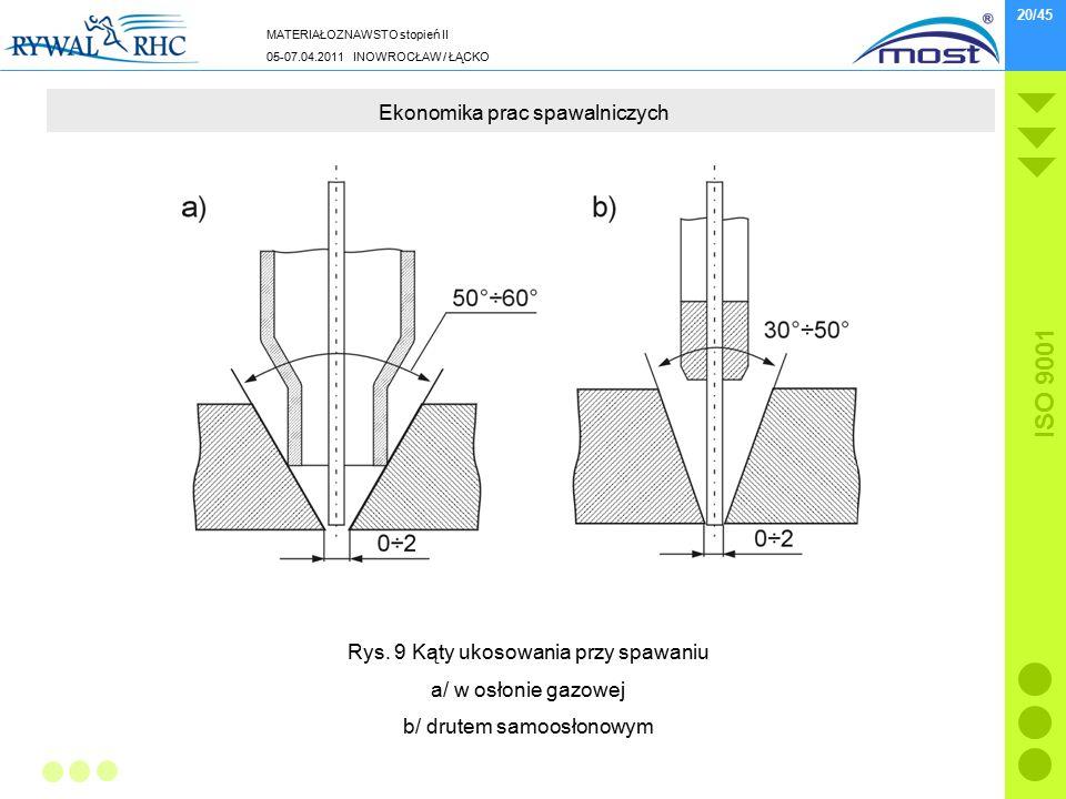 MATERIAŁOZNAWSTO stopień II 05-07.04.2011 INOWROCŁAW / ŁĄCKO ISO 9001 20/45 Ekonomika prac spawalniczych Rys.