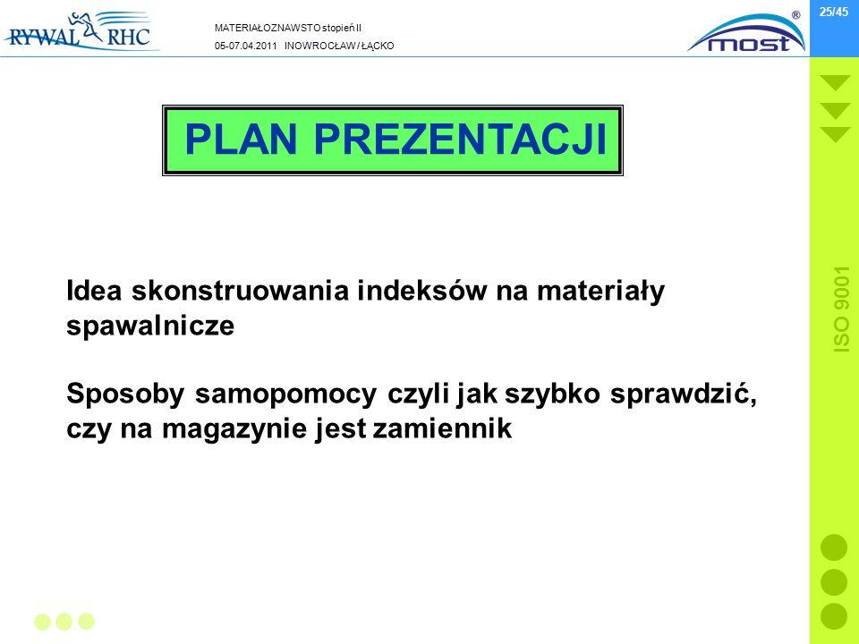 MATERIAŁOZNAWSTO stopień II 05-07.04.2011 INOWROCŁAW / ŁĄCKO ISO 9001 25/45 Idea skonstruowania indeksów na materiały spawalnicze Sposoby samopomocy c