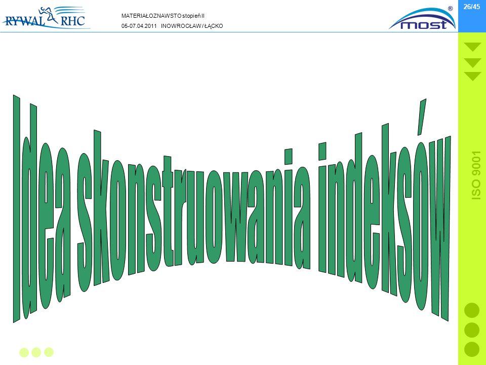 MATERIAŁOZNAWSTO stopień II 05-07.04.2011 INOWROCŁAW / ŁĄCKO ISO 9001 26/45