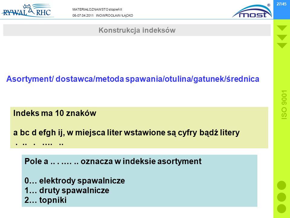 MATERIAŁOZNAWSTO stopień II 05-07.04.2011 INOWROCŁAW / ŁĄCKO ISO 9001 27/45 Konstrukcja indeksów Asortyment/ dostawca/metoda spawania/otulina/gatunek/