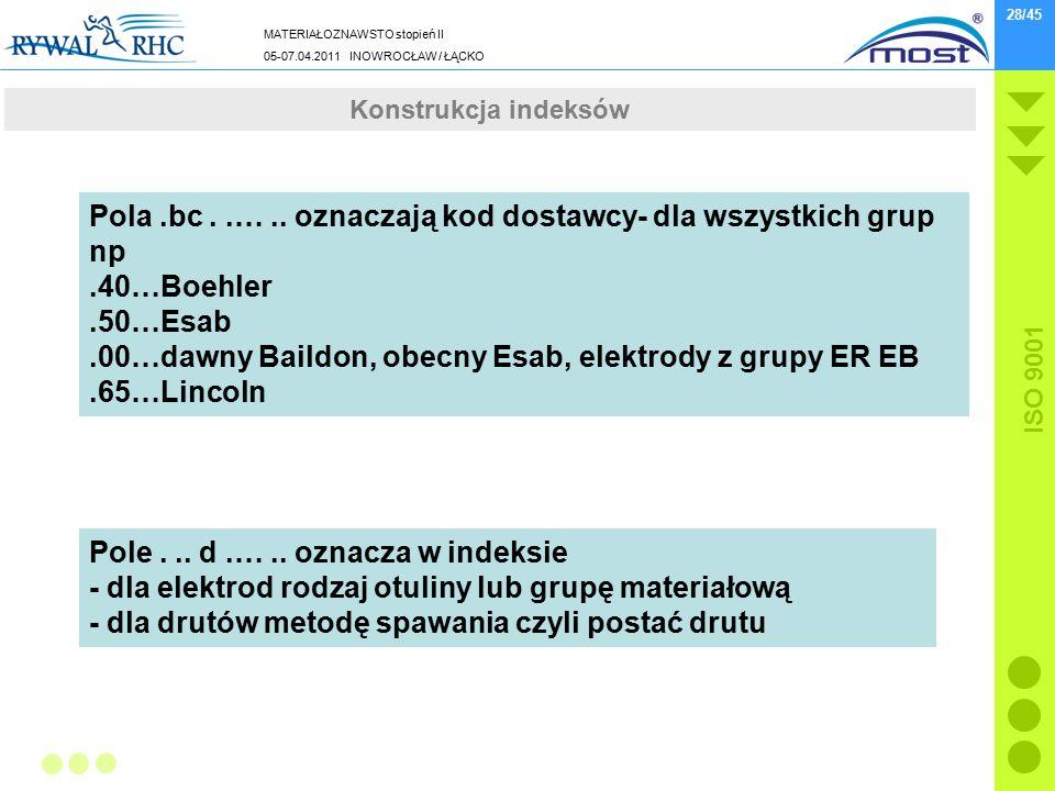MATERIAŁOZNAWSTO stopień II 05-07.04.2011 INOWROCŁAW / ŁĄCKO ISO 9001 28/45 Konstrukcja indeksów Pola.bc..….. oznaczają kod dostawcy- dla wszystkich g