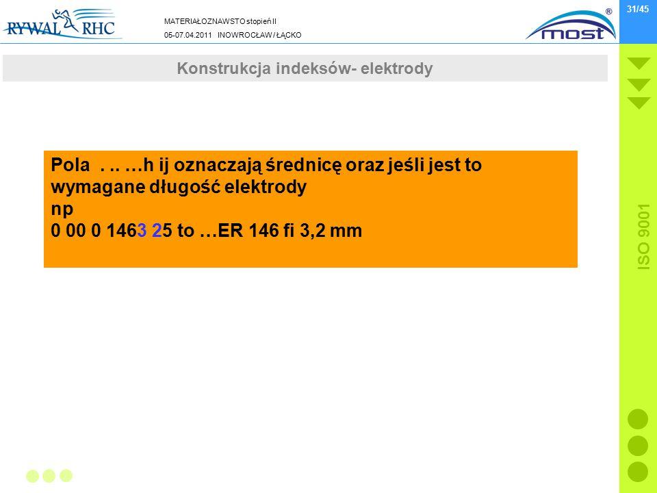 MATERIAŁOZNAWSTO stopień II 05-07.04.2011 INOWROCŁAW / ŁĄCKO ISO 9001 31/45 Konstrukcja indeksów- elektrody Pola... …h ij oznaczają średnicę oraz jeśl