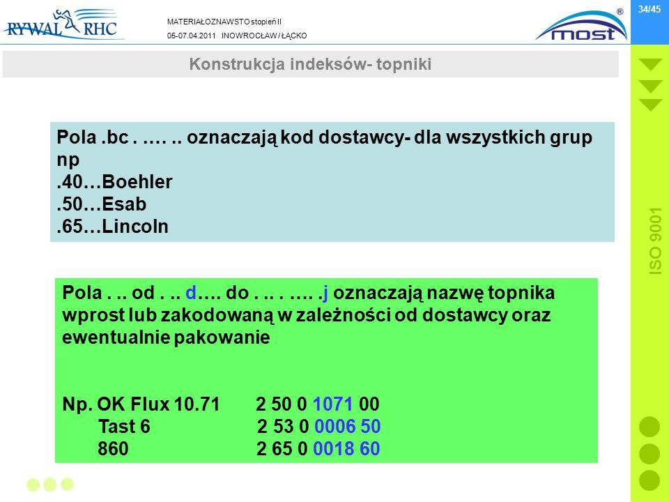 MATERIAŁOZNAWSTO stopień II 05-07.04.2011 INOWROCŁAW / ŁĄCKO ISO 9001 34/45 Wydarzenia z końcówki 2010 rokuKonstrukcja indeksów- topniki Pola.bc..…..
