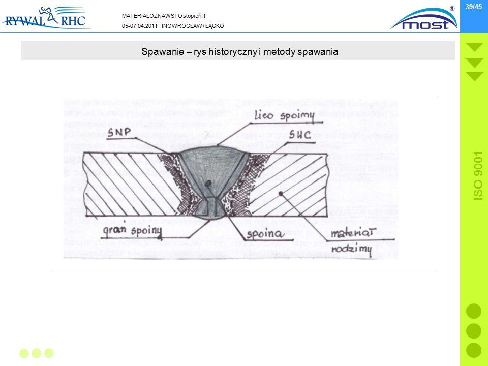 MATERIAŁOZNAWSTO stopień II 05-07.04.2011 INOWROCŁAW / ŁĄCKO ISO 9001 39/45 Spawanie – rys historyczny i metody spawania