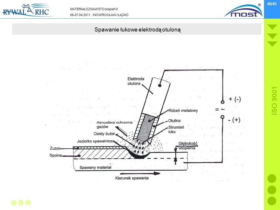 MATERIAŁOZNAWSTO stopień II 05-07.04.2011 INOWROCŁAW / ŁĄCKO ISO 9001 40/45 Spawanie łukowe elektrodą otuloną