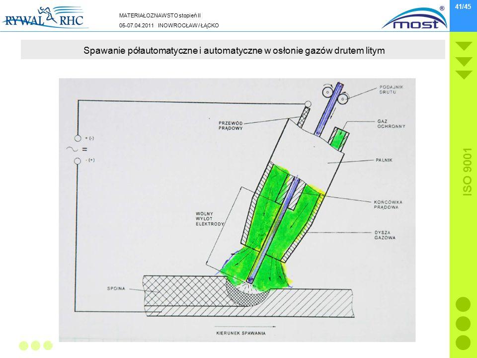 MATERIAŁOZNAWSTO stopień II 05-07.04.2011 INOWROCŁAW / ŁĄCKO ISO 9001 41/45 Spawanie półautomatyczne i automatyczne w osłonie gazów drutem litym
