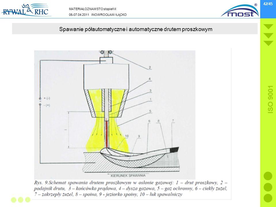 MATERIAŁOZNAWSTO stopień II 05-07.04.2011 INOWROCŁAW / ŁĄCKO ISO 9001 42/45 Spawanie półautomatyczne i automatyczne drutem proszkowym