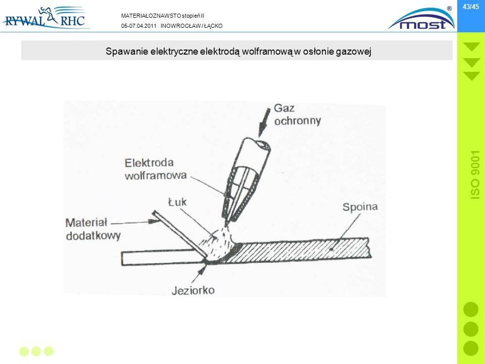 MATERIAŁOZNAWSTO stopień II 05-07.04.2011 INOWROCŁAW / ŁĄCKO ISO 9001 43/45 Spawanie elektryczne elektrodą wolframową w osłonie gazowej
